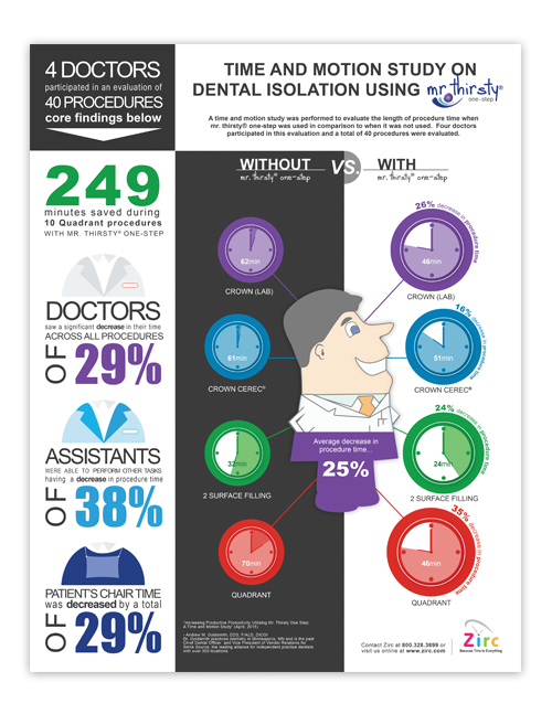 dental isolation device