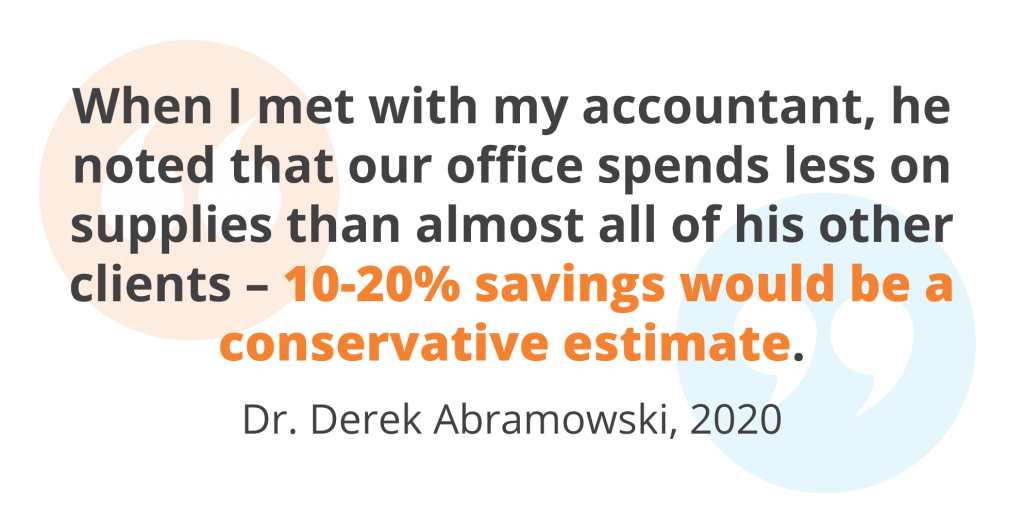 When I met with my accountant, he noted that our office spends less on supplies than almost all of his other clients – 10-20% savings would be a conservative estimate. Dr. Derek Abramowski, 2020